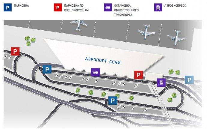 Как добраться в Красную Поляну (от Сочи, Адлера, аэропорта Сочи)